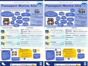 Resultados Passaport Marina Alta
